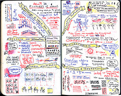 Map of Envisioning Information by Edward Tufte | by Austin Kleon