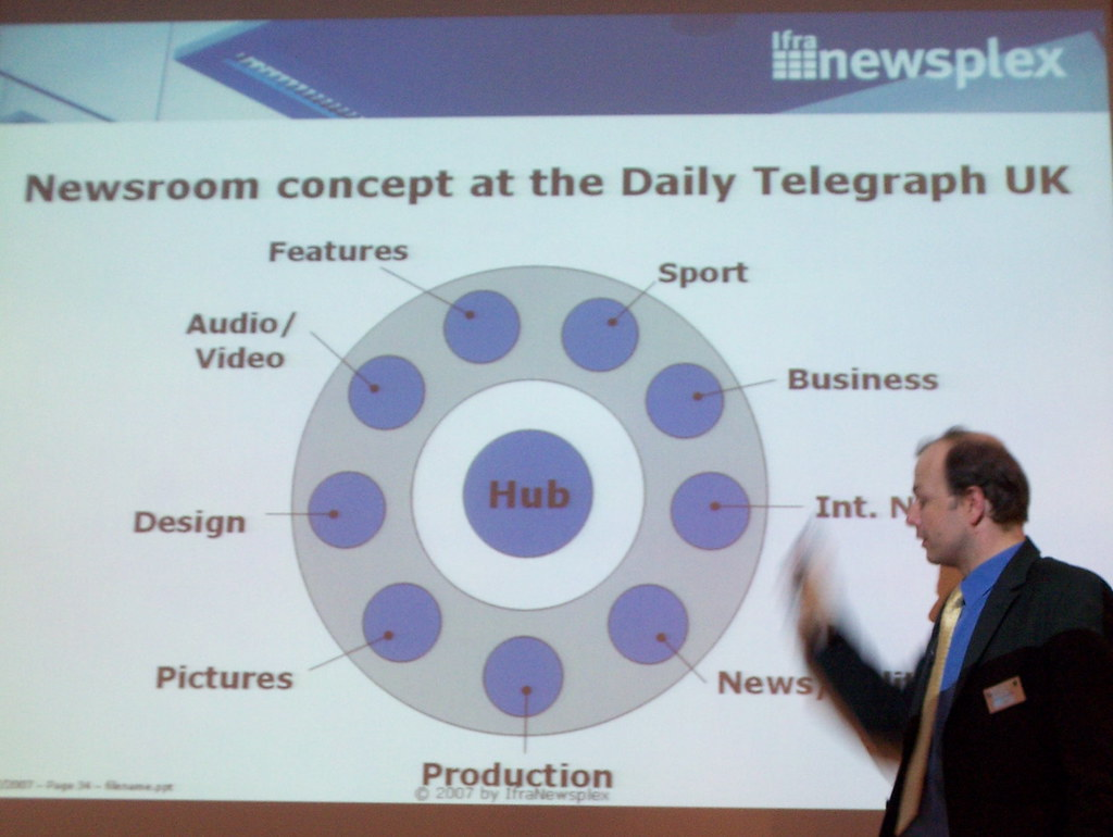 Tmar Schantin Newsroom Concept At Daily Telegraph Uk By Luc Le