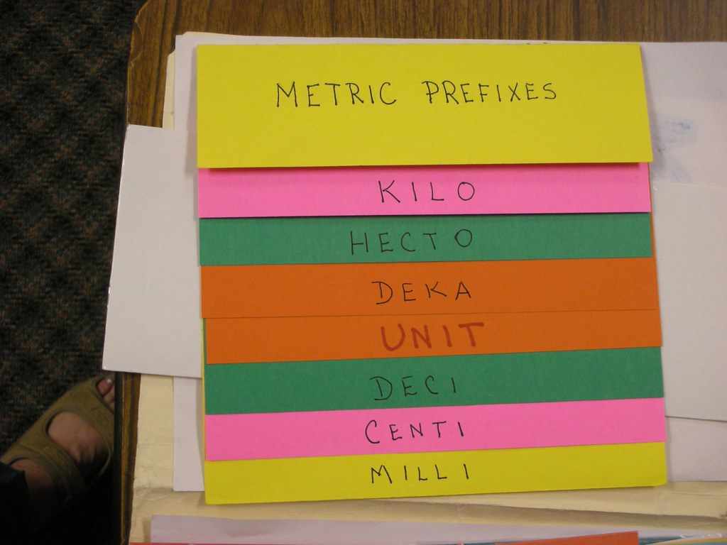 Conversion Chart For Metric System Length: Graphic Organizers for Math | 4th grade teachers learned moru2026 | Flickr,Chart
