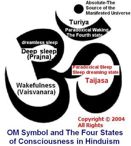Hinduism Om Symbol Meaning Clipart Library