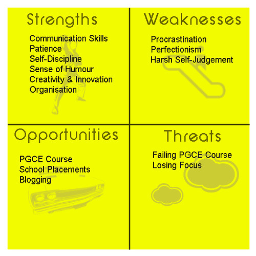 Swot Analysis Diagram Swot Analysis June 2007 Flickr