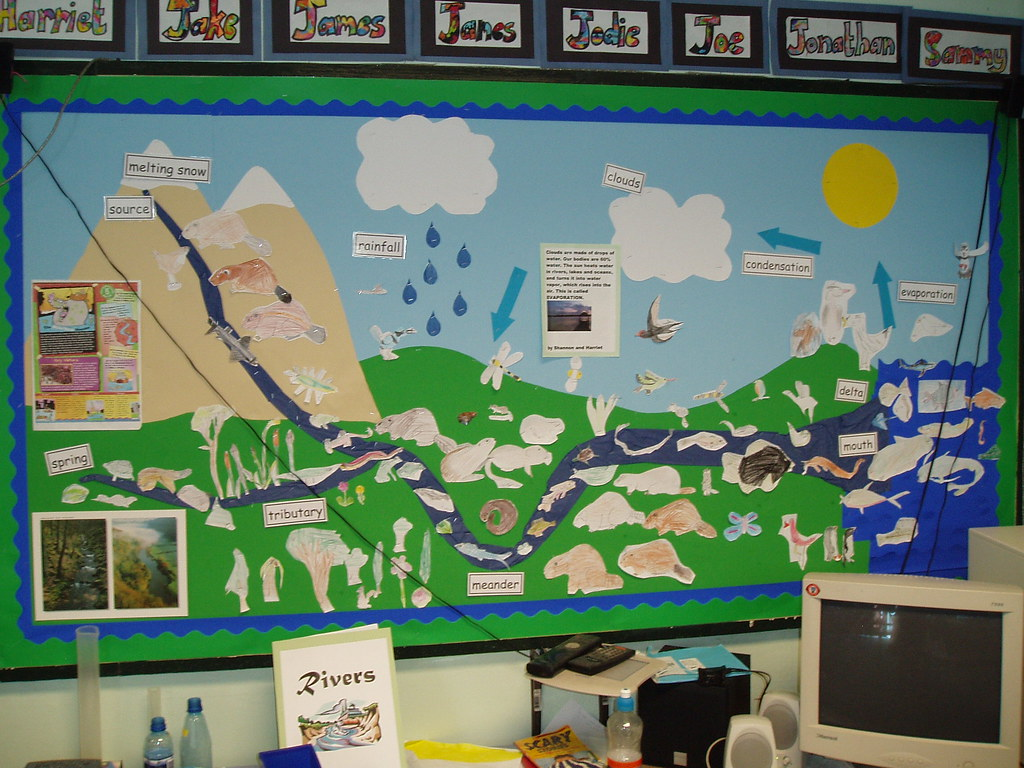 Water cycle 2 year 4 display linked to rivers geography flickr water cycle 2 by misskprimary water cycle 2 by misskprimary gumiabroncs Image collections