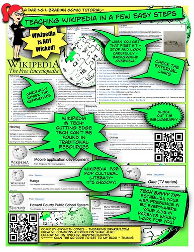 Teaching_Wikipedia_At_A_Glance | by The Daring Librarian