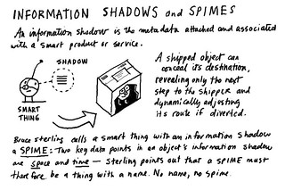 Information shadows and spimes | by dgray_xplane
