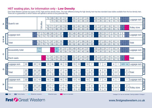 Density Conversion Chart: High Speed Train - First Great Western 7low density7 plan | Flickr,Chart