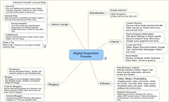 Digital Inspiration Forums MindMap | by labnol
