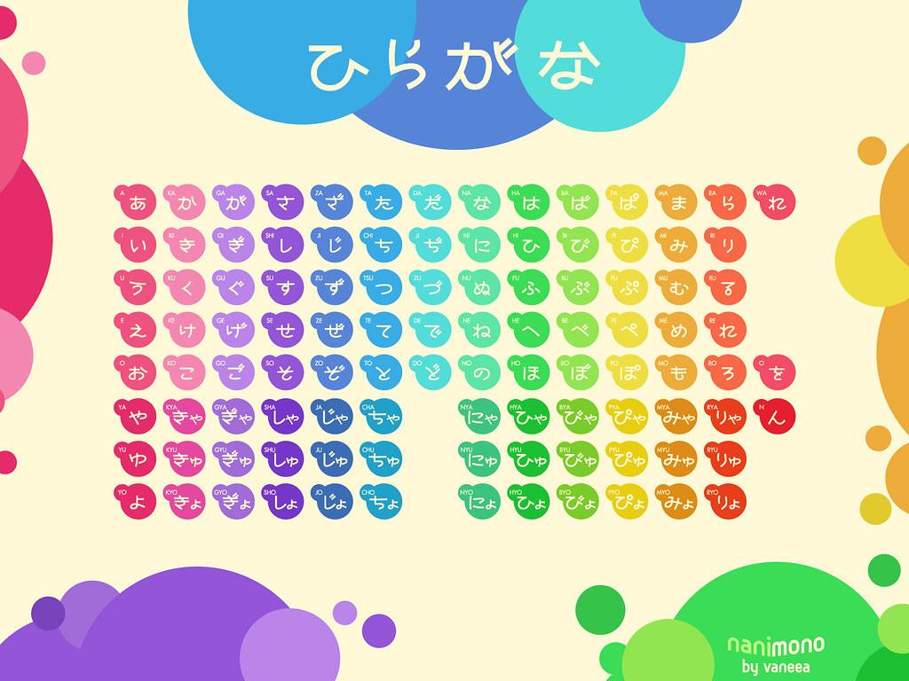 Hiragana Chart: Nanimono Circle Hiragana Table 1600x1200 | Other sizes availu2026 | Flickr,Chart