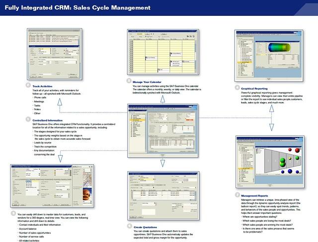 Sap business one screenshot blueprint crm orchestrateam flickr sap business one screenshot blueprint crm by orchestrateam malvernweather Gallery