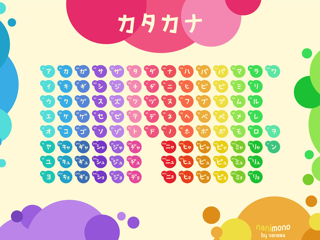 Hiragana Chart: Nanimono Circle Katakana Table 1600x1200 | Other sizes availu2026 | Flickr,Chart