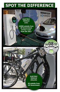 ecar ebike spot the difference | by carltonreid