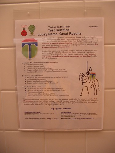 Testing on the Toilet (tott) at Google (Loogle?) | by dullhunk