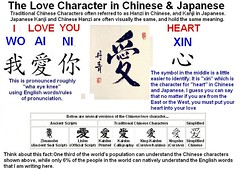 LOVE CHARACTER IN CHINESE AND JAPANESE | by LAO TZU - FALLING IN TAO