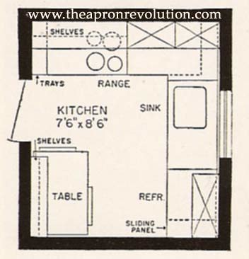 Apronrevolution Ea Small Kitchen Floorbplan By Apronrevolution