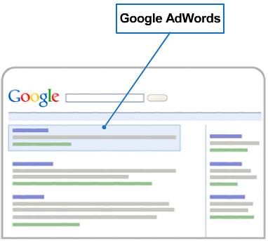 testy a/b google