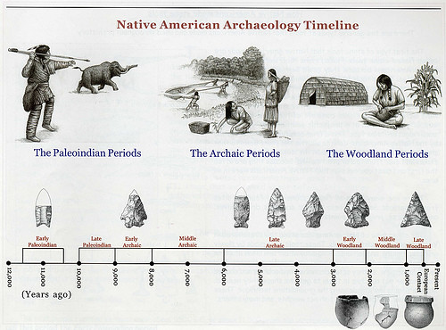 Archaeology Timeline | The Winooski River brought Native Ame… | Flickr