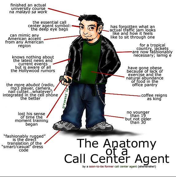 The Anatomy of a Call Center Agent | Oookay, time to take ow… | Flickr