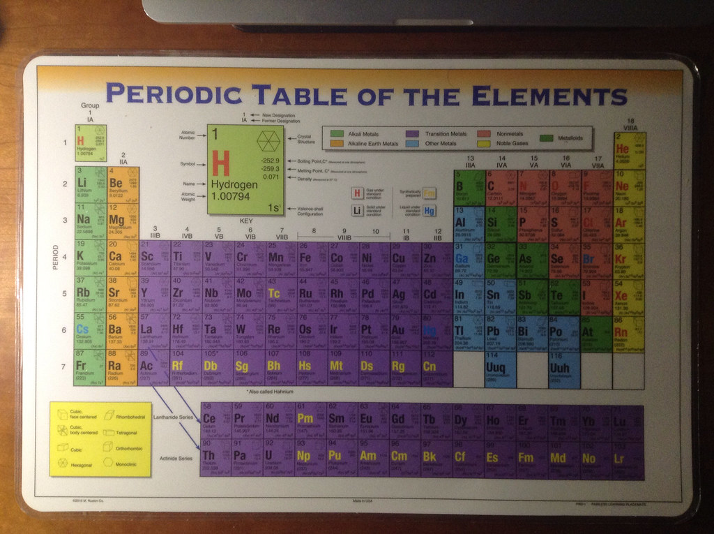 Ok I Need To Get A New Periodic Table Placemat Iupac Flickr