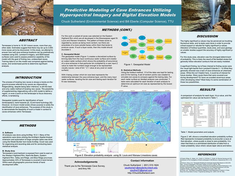 Predictive Modeling of Cave Entrances Utilizing Hyperspectral Imagery and Digital Elevation Models