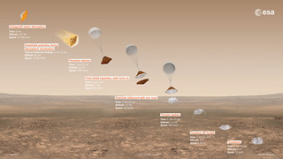 ExoMars 2016 Schiaparelli descent sequence (16:9) | by europeanspaceagency