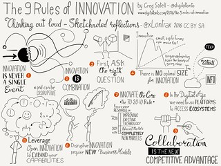 "Sketchnoted recap of ""The 9 Rules of Innovation"" by Greg Satell www.digitaltonto.com/2016/the-9-rules-of-innovation/ 