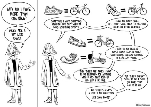 New Shoes | by bikeyface