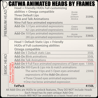 CATWA HEADS CHART | by CaTwA_Clip