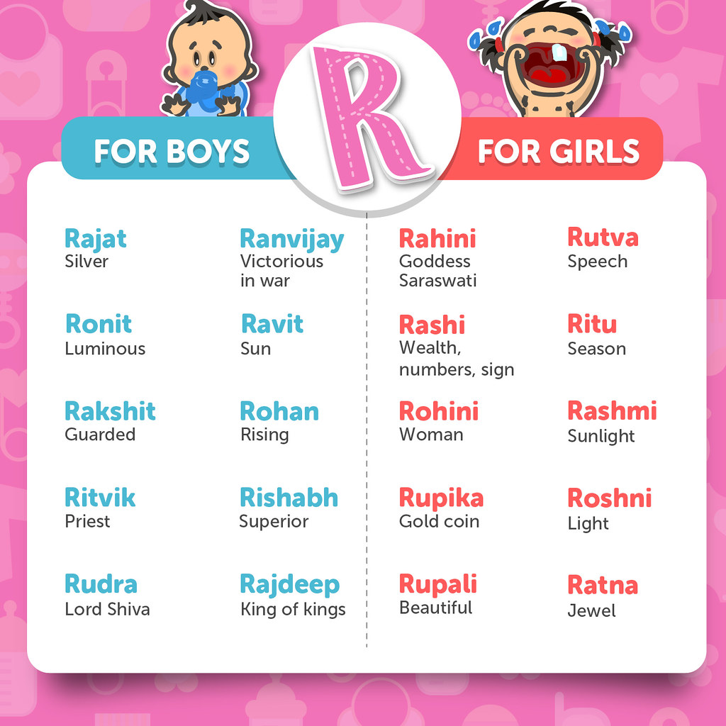 Indian Baby Boy Names With Letter R This Section Provides Flickr