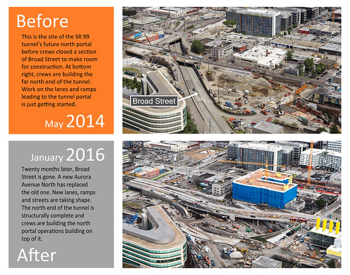 Aerial Views Of SR 99 Tunnel North Portal Construction B