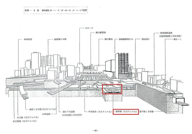 上越新幹線新宿駅位置図