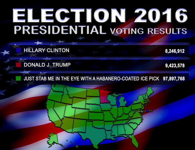Presidential Election Results 2016