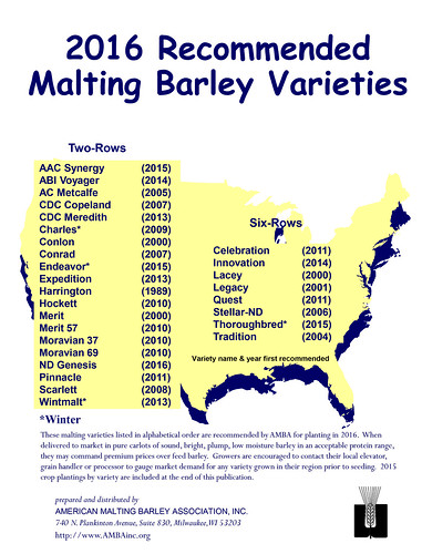 Recommended Malting Barley for 2016