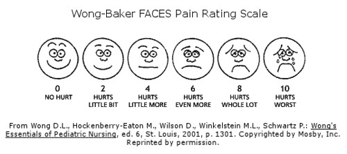 wong_baker_faces | by SunAcupuncture