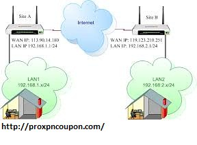 how to setup a vpn | by larrymac776