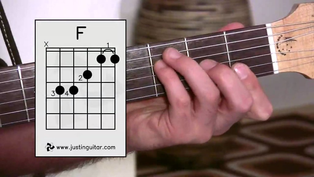 3 Ways of Playing F Chord - Guitar Lesson - Guitar for Beg… | Flickr