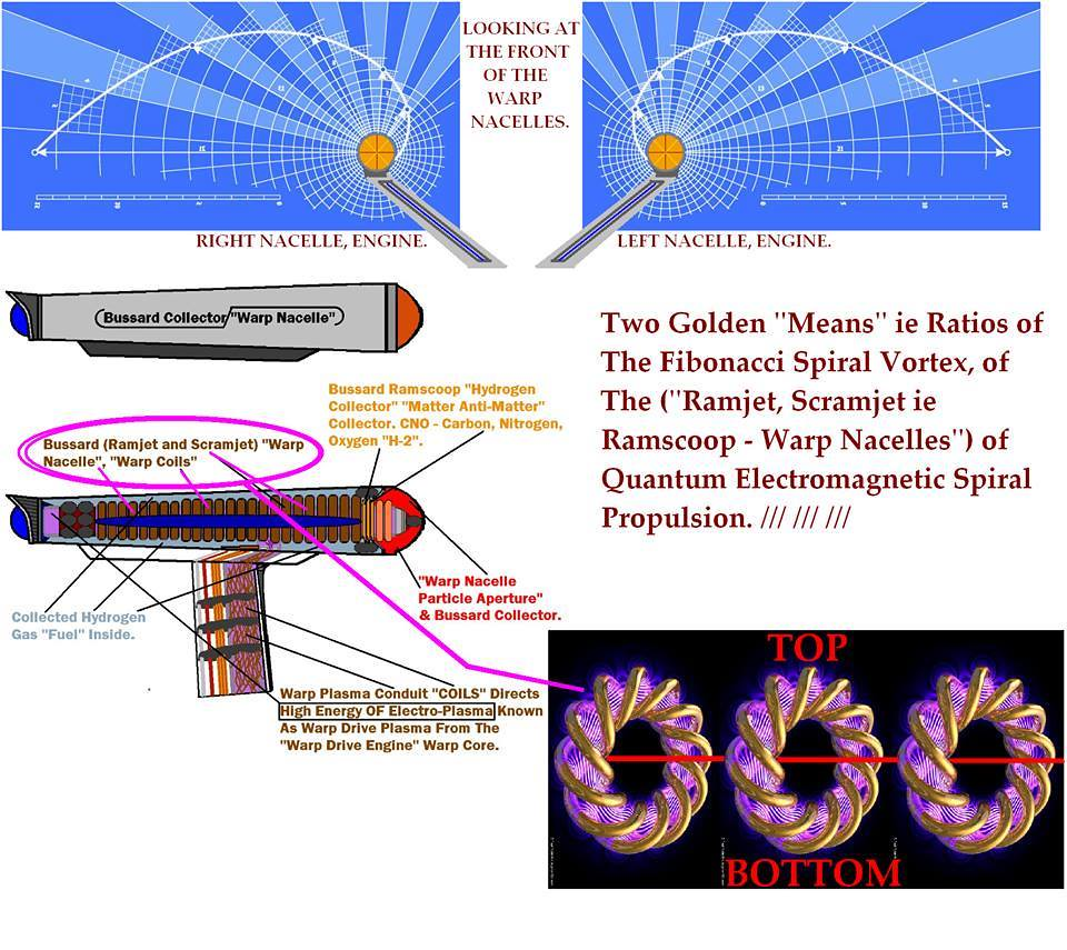 My Electromagnetic Hydrogen Plasma Fusion Reactor Warp Drive Engine Diagram Core Concept Flickr