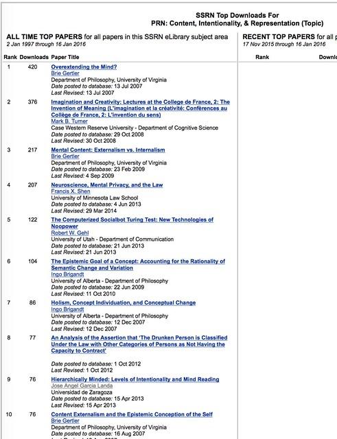 Un Top Ten en filosofía de la intencionalidad y representación