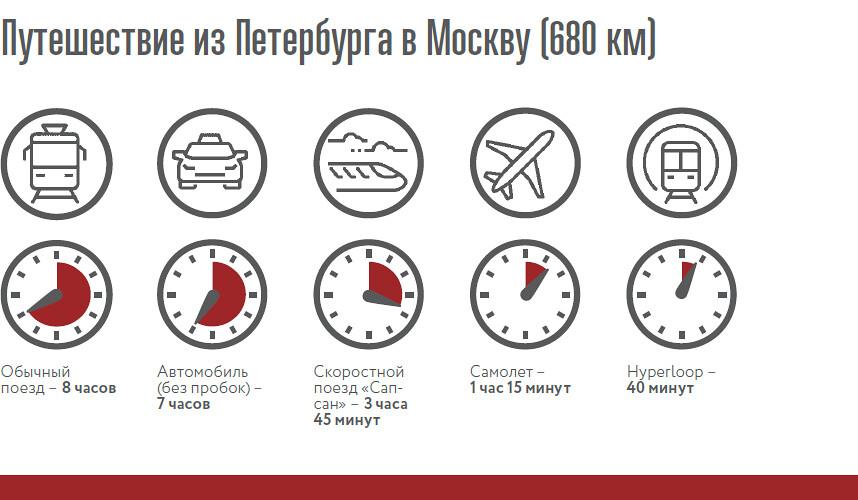 Путешествие из Петербурга в Москву (680)
