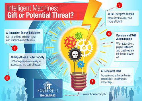 Intelligent Machines Gift or Potential Threat | by houseofitph