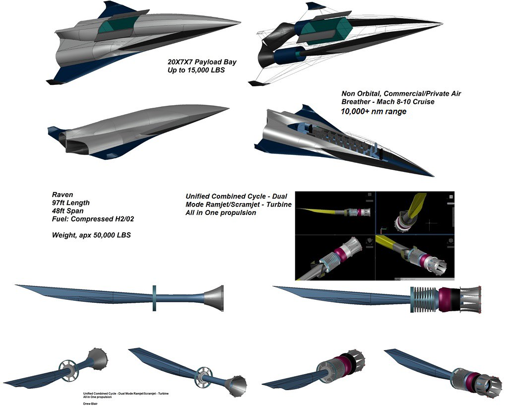 Hypersonic Aircraft and Hypersonic Missile's, Scramjet's