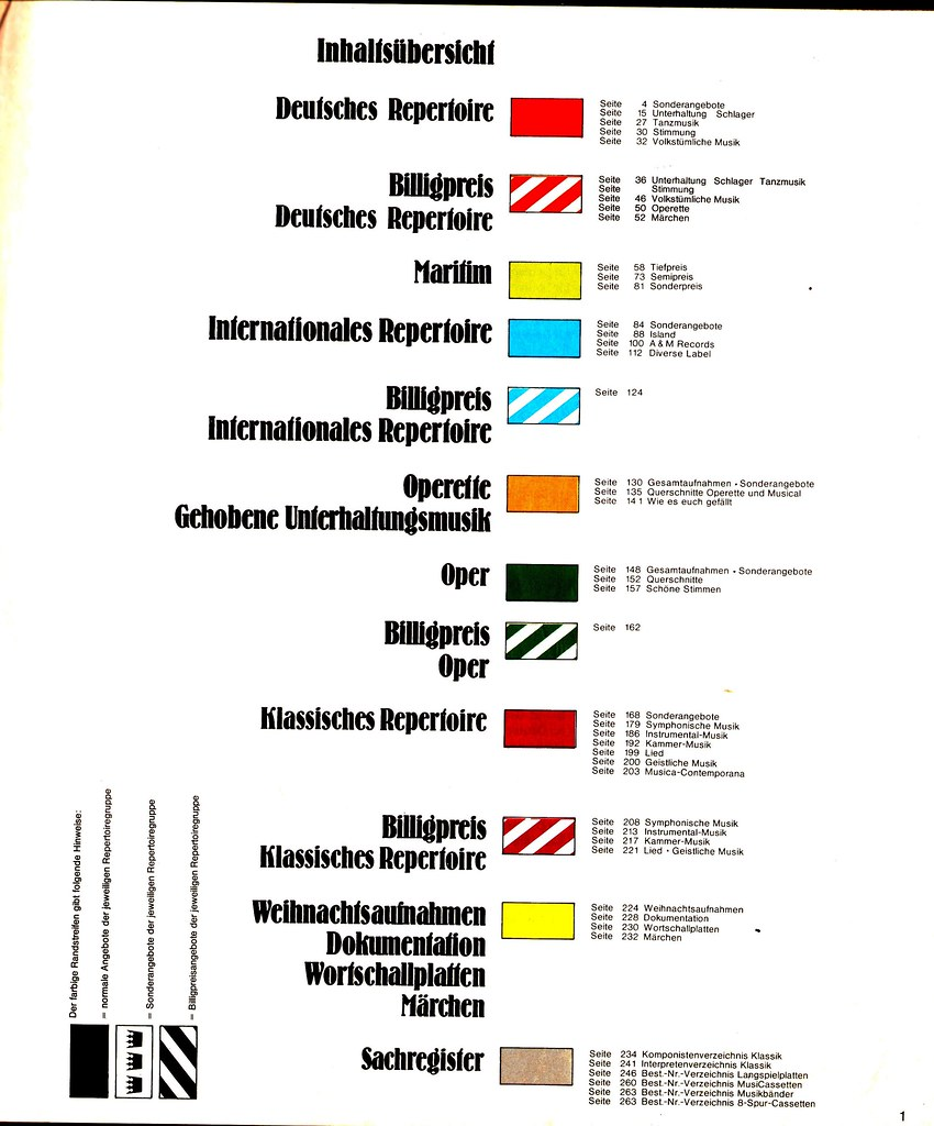 Ariola Gesamt Katalog 1973-74 - LPs-MCs- Page 2 - Übersich…   Flickr