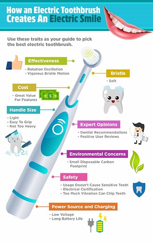 Ways to Keep Your Toothbrush Clean | by fredriccardenas