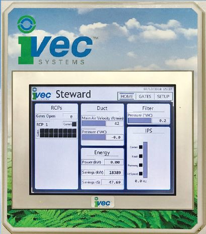 IVEC Controls | by Wisconsin Manufacturers & Commerce