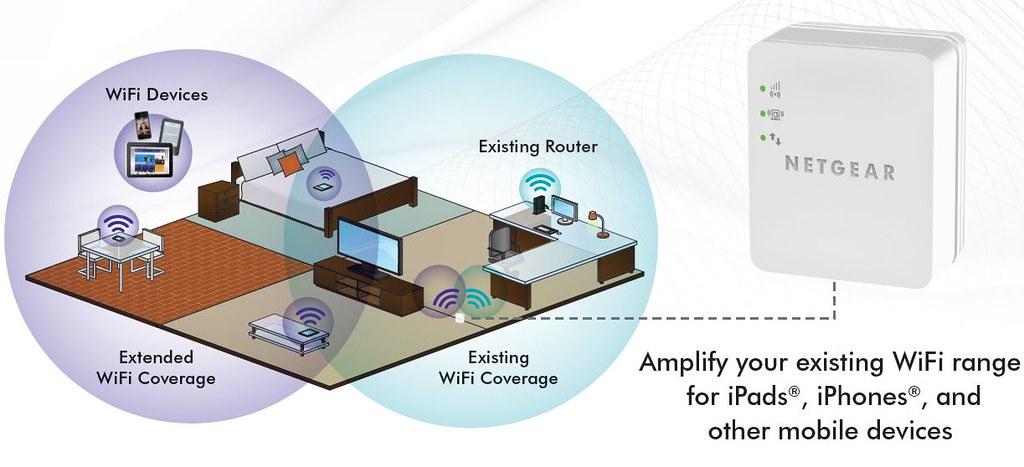 Wifi booster extender setup indoor outdoor installation in… | Flickr