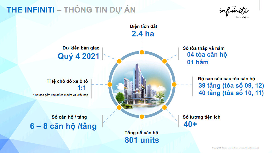 thông tin the infinitive rivera point quận 7