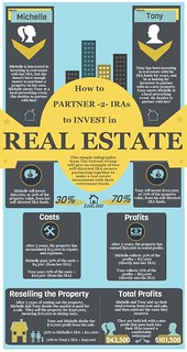 Is It worth Paying For an LLC to Make Real Estate Investment? | by rigobertostrunk