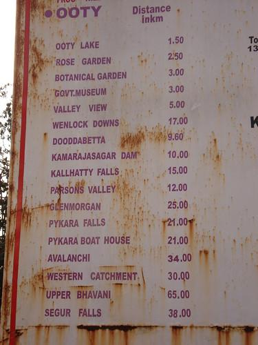 Places To Visit In Ooty Nilgiri District Tamilnadu Indi