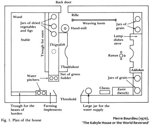 pdf phenomenology