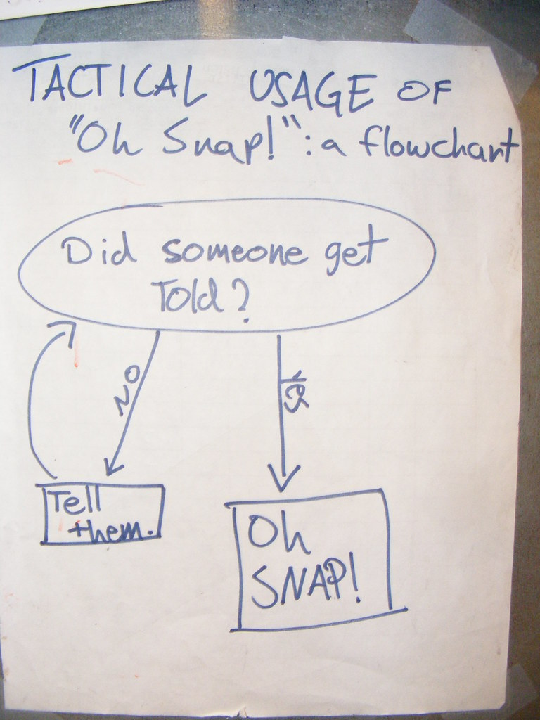 oh snap this is a flowchart that was drawn up by a