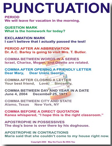 Punctuation | by The Writing Doctor
