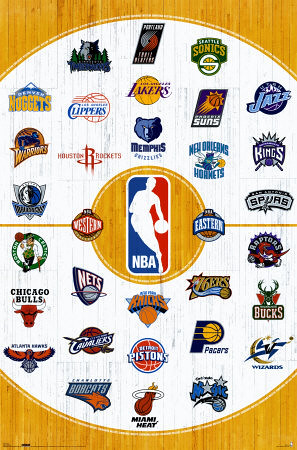 how to get a job in the nba